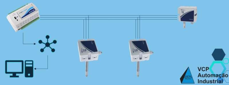 Monitoramento de temperatura