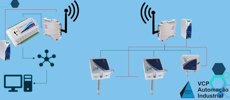 Sistema de monitoramento de temperatura